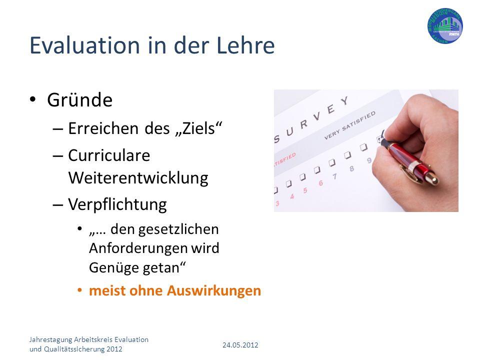 """Jahrestagung Arbeitskreis Evaluation und Qualitätssicherung 2012 24.05.2012 Gründe – Erreichen des """"Ziels"""" – Curriculare Weiterentwicklung – Verpflich"""