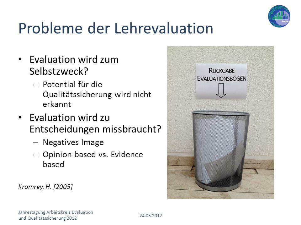 Jahrestagung Arbeitskreis Evaluation und Qualitätssicherung 2012 24.05.2012 Evaluation wird zum Selbstzweck? – Potential für die Qualitätssicherung wi