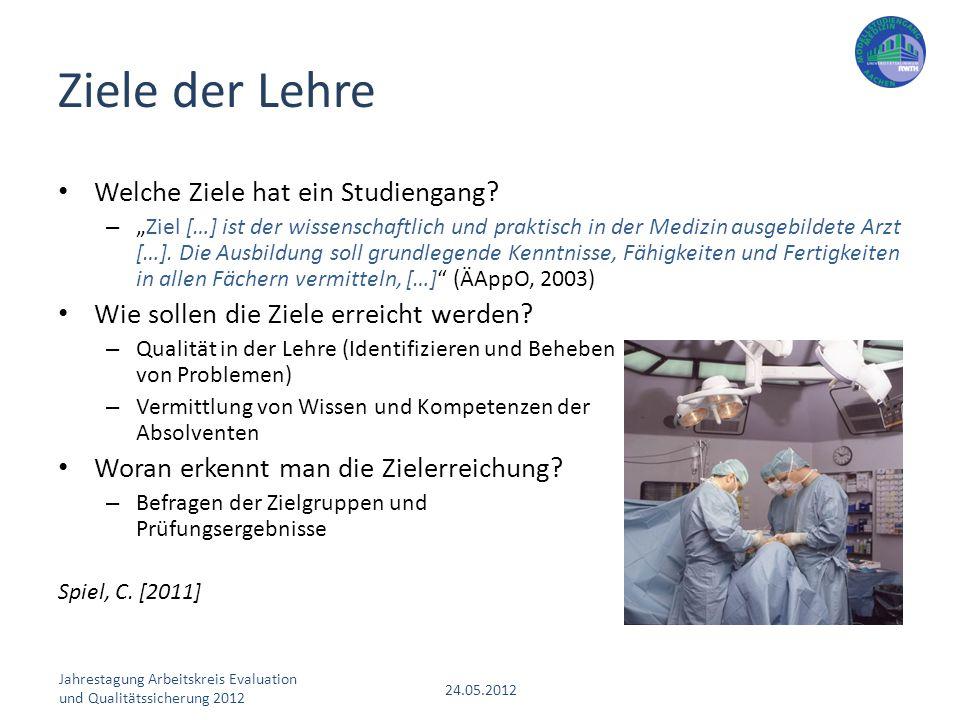 """Jahrestagung Arbeitskreis Evaluation und Qualitätssicherung 2012 24.05.2012 Ziele der Lehre Welche Ziele hat ein Studiengang? – """"Ziel […] ist der wiss"""
