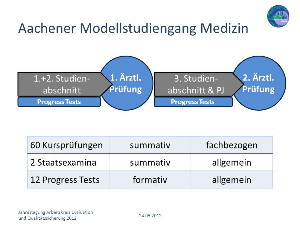 Jahrestagung Arbeitskreis Evaluation und Qualitätssicherung 2012 24.05.2012 Aachener Modellstudiengang Medizin 1. Ärztl. Prüfung 2. Ärztl. Prüfung 1.+