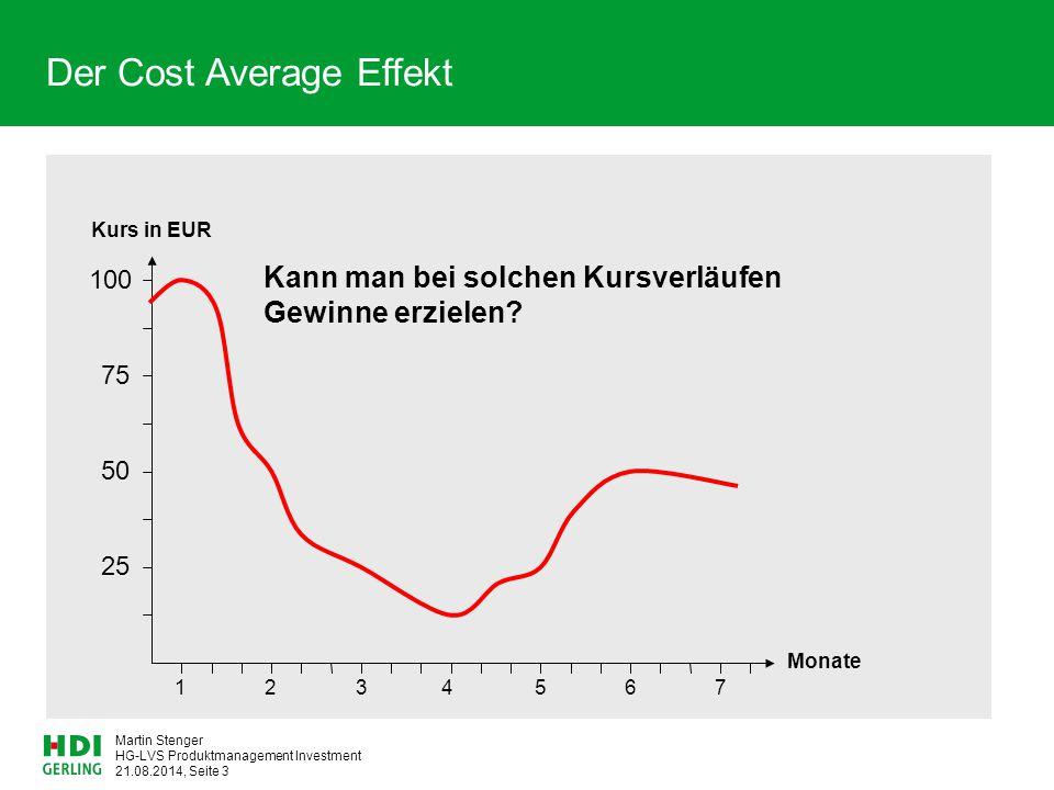HG-LVS Produktmanagement Investment 21.08.2014, Seite 3 Martin Stenger Kann man bei solchen Kursverläufen Gewinne erzielen? Der Cost Average Effekt 75
