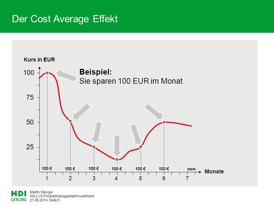HG-LVS Produktmanagement Investment 21.08.2014, Seite 5 Martin Stenger 75 100 50 25 1 Monate 234567 Kurs in EUR Der Cost Average Effekt Beispiel: Sie