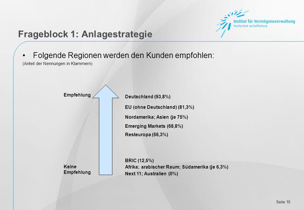 Seite 10 Folgende Regionen werden den Kunden empfohlen: (Anteil der Nennungen in Klammern) Empfehlung Keine Empfehlung Deutschland (93,8%) Nordamerika; Asien (je 75%) EU (ohne Deutschland) (81,3%) Emerging Markets (68,8%) Resteuropa (56,3%) BRIC (12,5%) Afrika; arabischer Raum; Südamerika (je 6,3%) Next 11; Australien (0%) Frageblock 1: Anlagestrategie