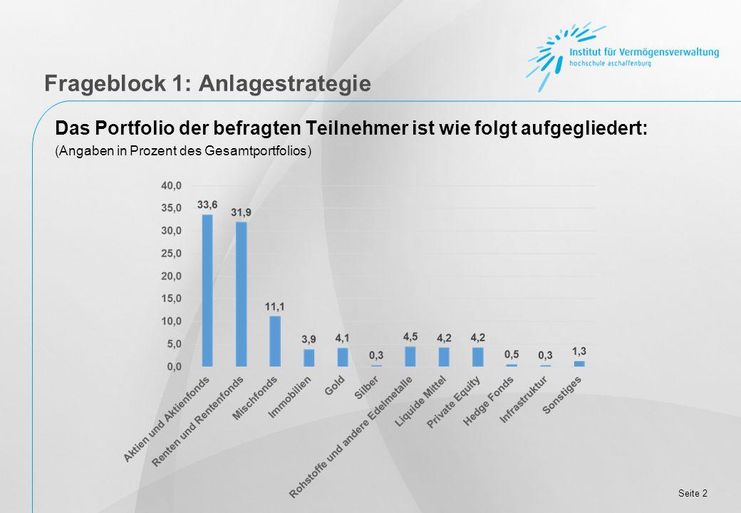 Seite 2 Frageblock 1: Anlagestrategie Das Portfolio der befragten Teilnehmer ist wie folgt aufgegliedert: (Angaben in Prozent des Gesamtportfolios)