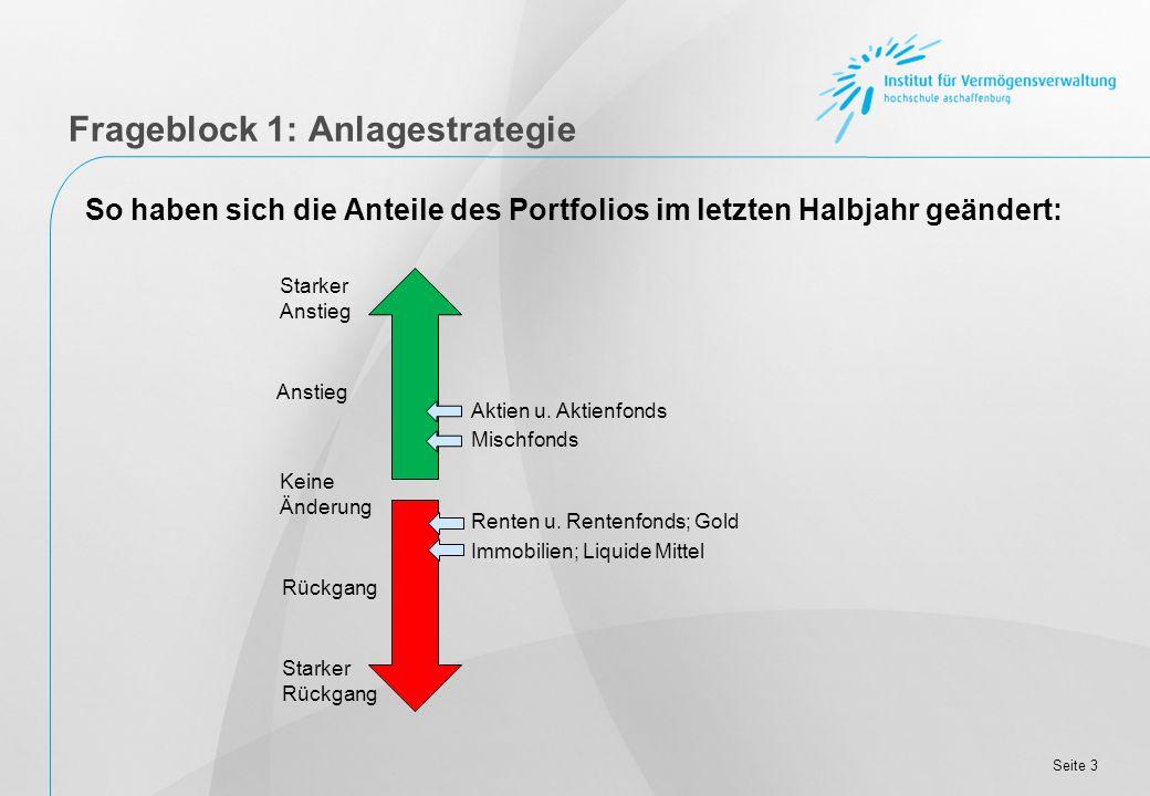 Seite 3 So haben sich die Anteile des Portfolios im letzten Halbjahr geändert: Starker Anstieg Starker Rückgang Aktien u.