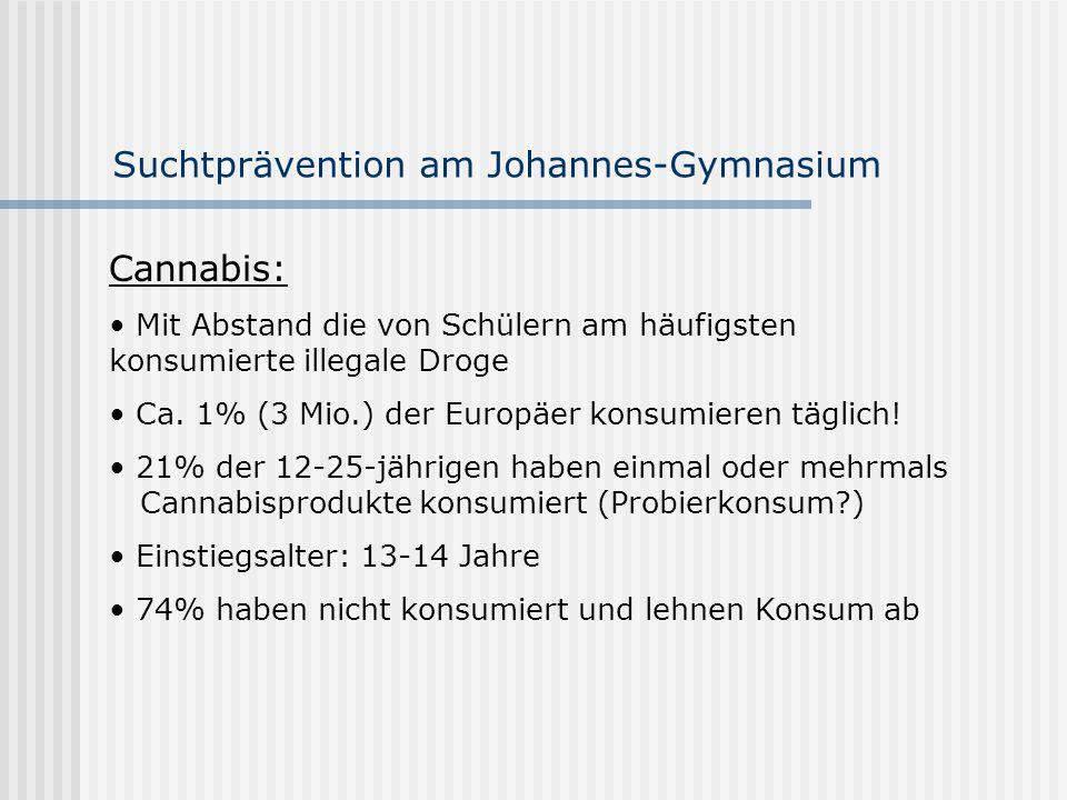 Suchtprävention am Johannes-Gymnasium Cannabis: Mit Abstand die von Schülern am häufigsten konsumierte illegale Droge Ca. 1% (3 Mio.) der Europäer kon
