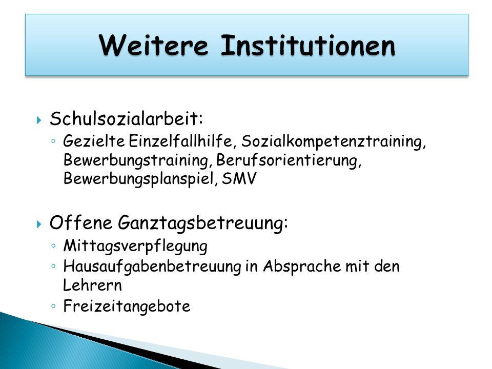  Schulsozialarbeit: ◦ Gezielte Einzelfallhilfe, Sozialkompetenztraining, Bewerbungstraining, Berufsorientierung, Bewerbungsplanspiel, SMV  Offene Ga