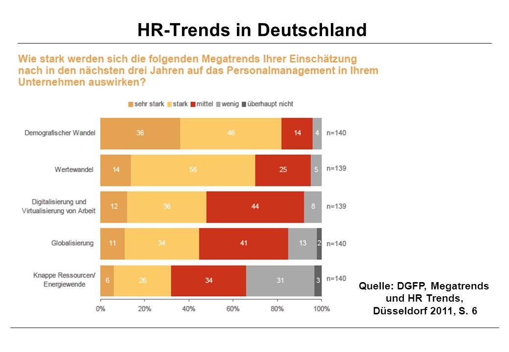 Quelle: DGFP, Megatrends und HR Trends, Düsseldorf 2011, S. 6 HR-Trends in Deutschland