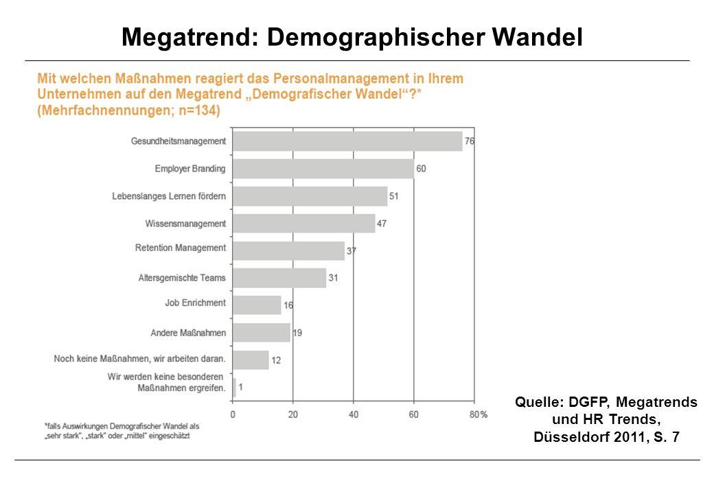Quelle: DGFP, Megatrends und HR Trends, Düsseldorf 2011, S. 7 Megatrend: Demographischer Wandel