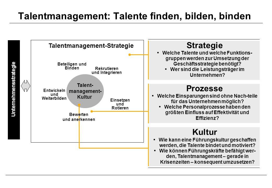 Talentmanagement-Strategie Rekrutieren und Integrieren Entwickeln und Weiterbilden Beteiligen und Binden Einsetzen und Rotieren Talent- management- Kultur Strategie ▪ Welche Talente und welche Funktions- gruppen werden zur Umsetzung der Geschäftsstrategie benötigt.