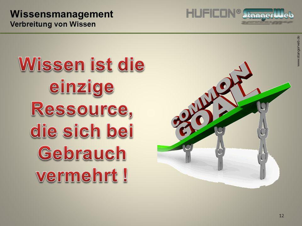 www.stangerweb.de 12 Wissensmanagement Verbreitung von Wissen