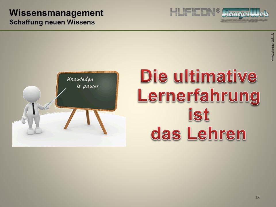 www.stangerweb.de 13 Wissensmanagement Schaffung neuen Wissens