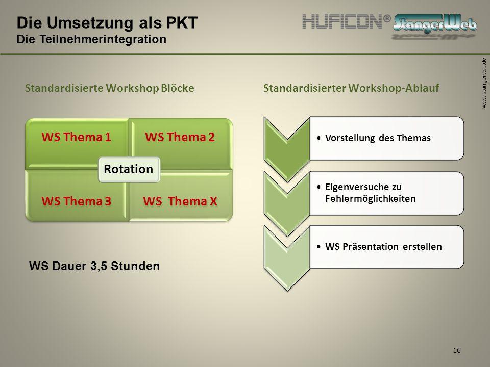 www.stangerweb.de 16 Die Umsetzung als PKT Die Teilnehmerintegration Standardisierte Workshop Blöcke WS Thema 1WS Thema 2 WS Thema 3WS Thema X Rotatio