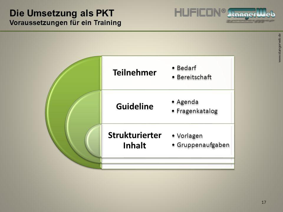 www.stangerweb.de 17 Die Umsetzung als PKT Voraussetzungen für ein Training Teilnehmer Guideline Strukturierter Inhalt Bedarf Bereitschaft Agenda Frag