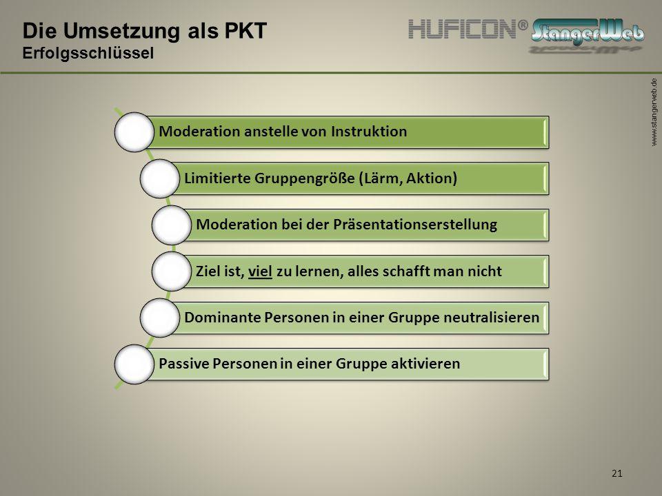 www.stangerweb.de 21 Die Umsetzung als PKT Erfolgsschlüssel Moderation anstelle von Instruktion Limitierte Gruppengröße (Lärm, Aktion) Moderation bei