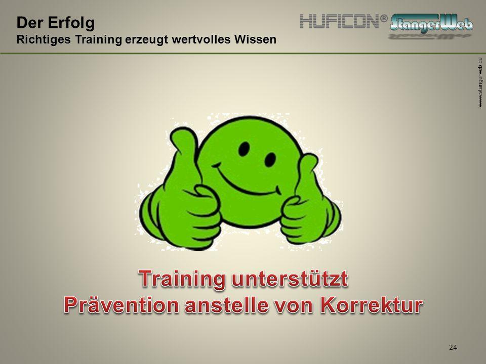 www.stangerweb.de 24 Der Erfolg Richtiges Training erzeugt wertvolles Wissen