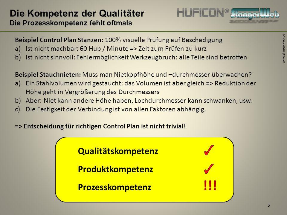 www.stangerweb.de 5 Die Kompetenz der Qualitäter Die Prozesskompetenz fehlt oftmals Produktkompetenz Prozesskompetenz !!! Qualitätskompetenz Beispiel