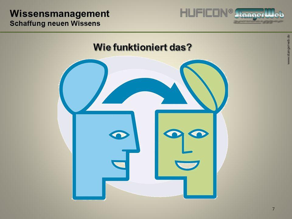 www.stangerweb.de 7 Wissensmanagement Schaffung neuen Wissens