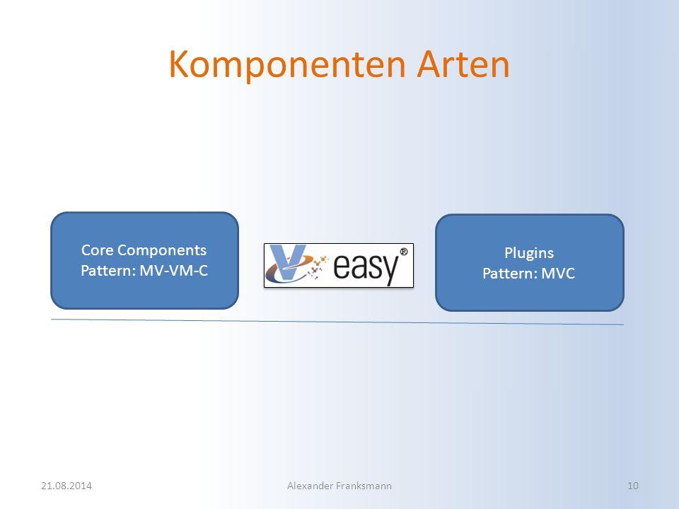 Komponenten Arten Core Components Pattern: MV-VM-C Plugins Pattern: MVC 21.08.2014Alexander Franksmann10