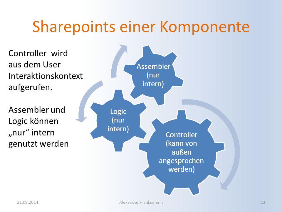 Controller (kann von außen angesprochen werden) Logic (nur intern) Assembler (nur intern) Sharepoints einer Komponente Controller wird aus dem User In