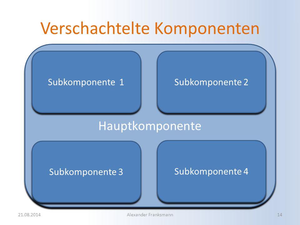 Hauptkomponente Verschachtelte Komponenten Subkomponente 1 Subkomponente 2 Subkomponente 3 Subkomponente 4 21.08.2014Alexander Franksmann14