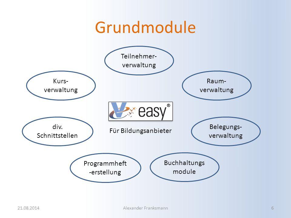 Grundmodule Teilnehmer- verwaltung Kurs- verwaltung Raum- verwaltung Belegungs- verwaltung Buchhaltungs module Programmheft -erstellung div. Schnittst