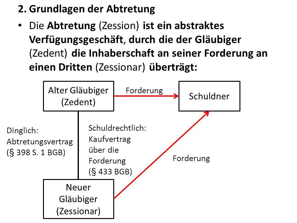 Die Abtretung ist zwar in Buch Zwei zum Schuldrecht geregelt, sachlich handelt es sich aber um eine sachenrechtliche Materie.