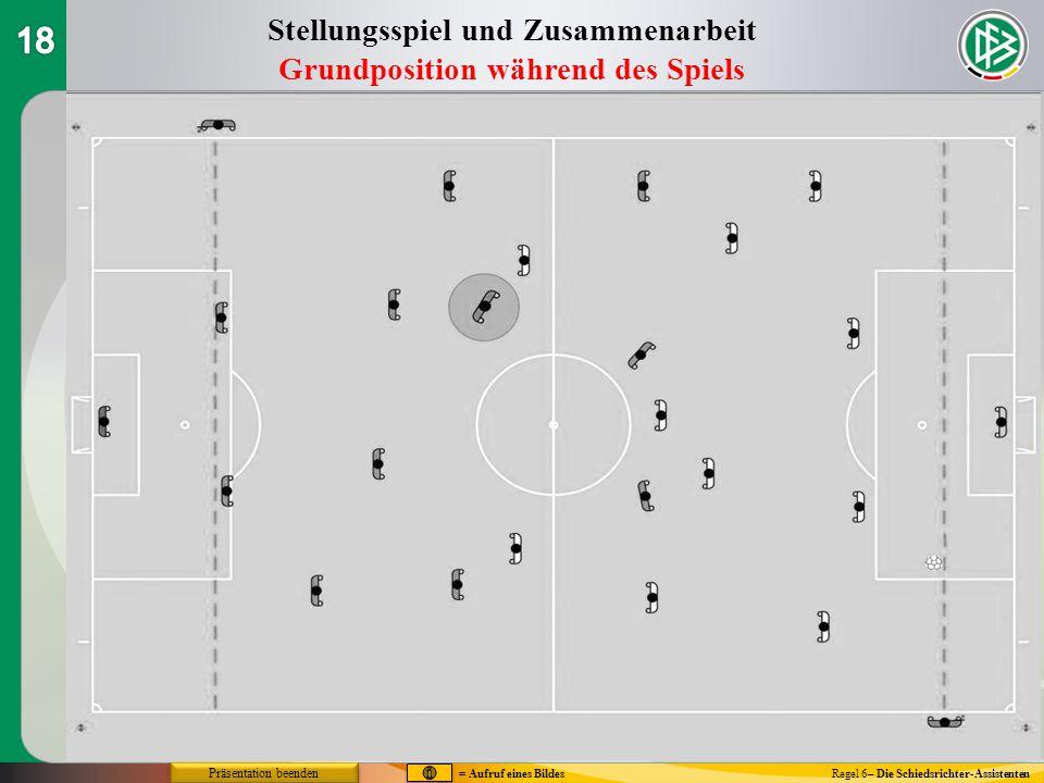 Stellungsspiel und Zusammenarbeit Grundposition während des Spiels = Aufruf eines Bildes Präsentation beenden Regel 6– Die Schiedsrichter-Assistenten