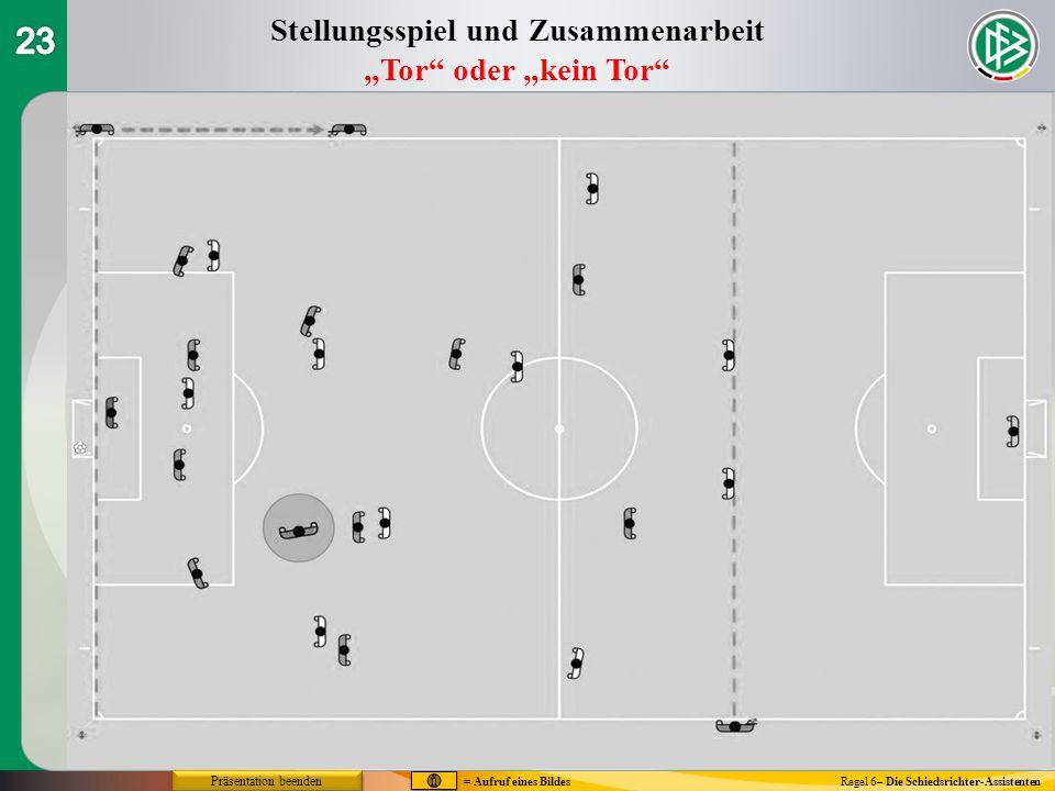 """Stellungsspiel und Zusammenarbeit """"Tor"""" oder """"kein Tor"""" Regel 6– Die Schiedsrichter-Assistenten= Aufruf eines Bildes Präsentation beenden"""