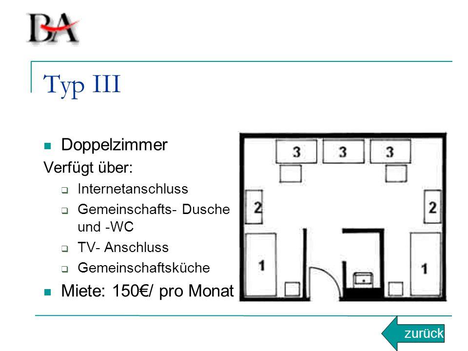 Typ III Doppelzimmer Verfügt über:  Internetanschluss  Gemeinschafts- Dusche und -WC  TV- Anschluss  Gemeinschaftsküche Miete: 150€/ pro Monat zurück