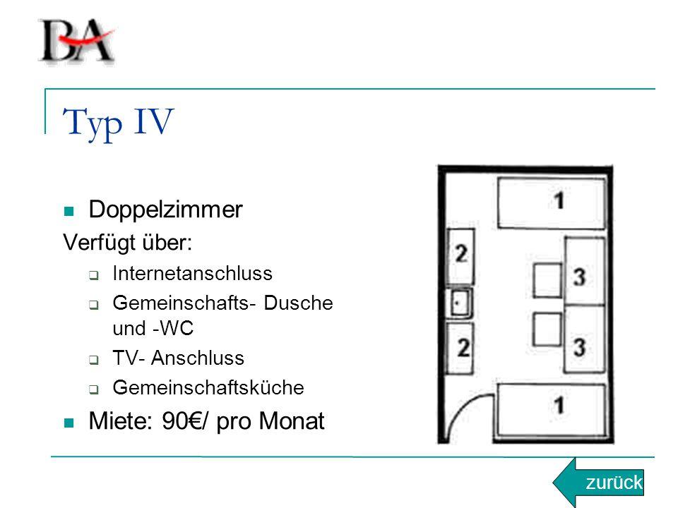 Doppelzimmer Verfügt über:  Internetanschluss  Gemeinschafts- Dusche und -WC  TV- Anschluss  Gemeinschaftsküche Miete: 90€/ pro Monat zurück