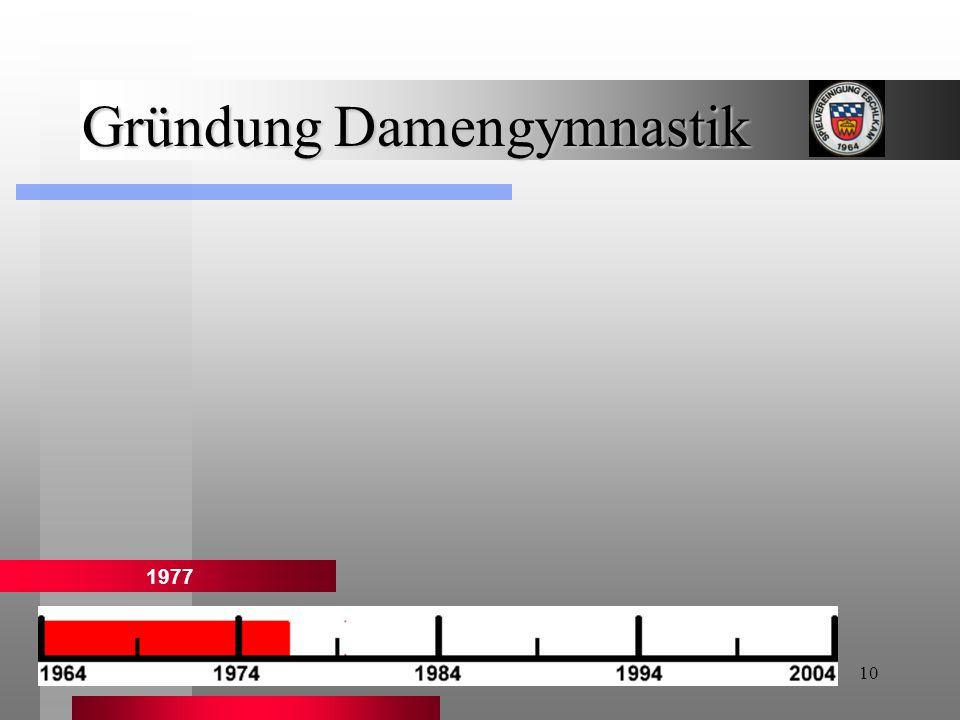 10 Gründung Damengymnastik 1977
