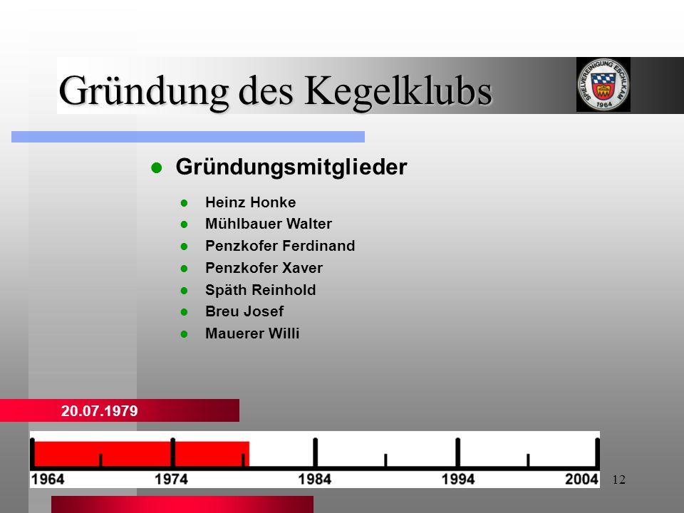 12 Gründung des Kegelklubs 20.07.1979 Gründungsmitglieder Heinz Honke Mühlbauer Walter Penzkofer Ferdinand Penzkofer Xaver Späth Reinhold Breu Josef M