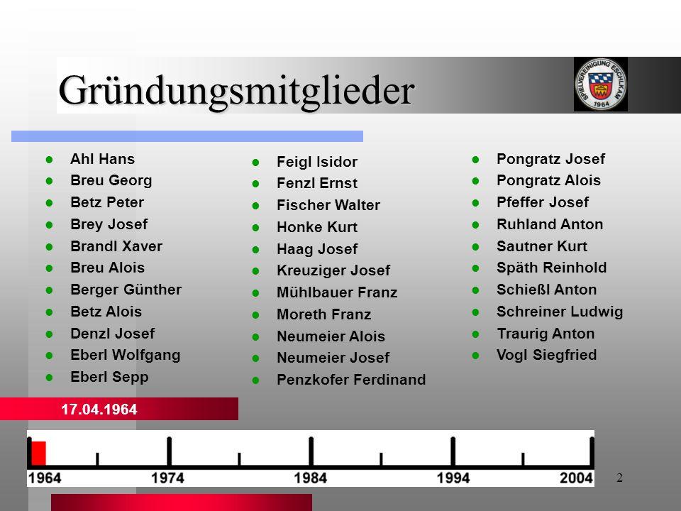 2 Gründungsmitglieder 17.04.1964 Feigl Isidor Fenzl Ernst Fischer Walter Honke Kurt Haag Josef Kreuziger Josef Mühlbauer Franz Moreth Franz Neumeier A
