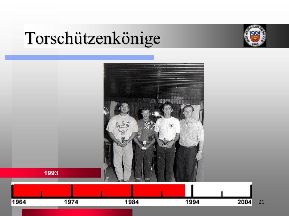 21 Torschützenkönige 1993