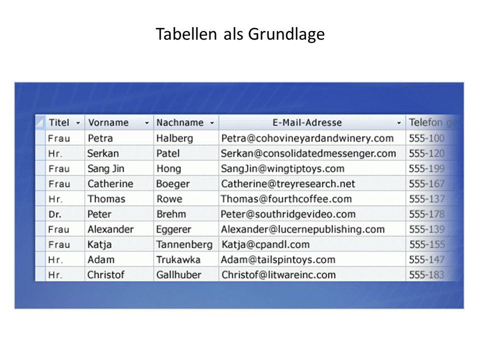 Tabellen als Grundlage