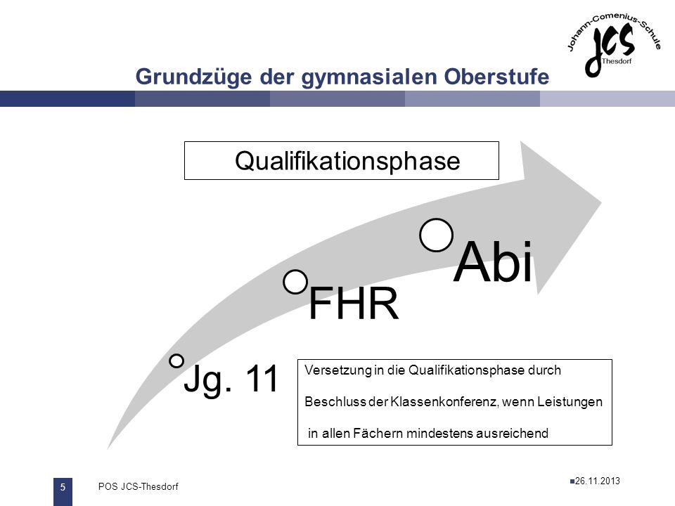 5 POS JCS-Thesdorf29.11.2011 Grundzüge der gymnasialen Oberstufe Jg. 11 FHR Abi Einführungsphase Qualifikationsphase Versetzung in die Qualifikationsp