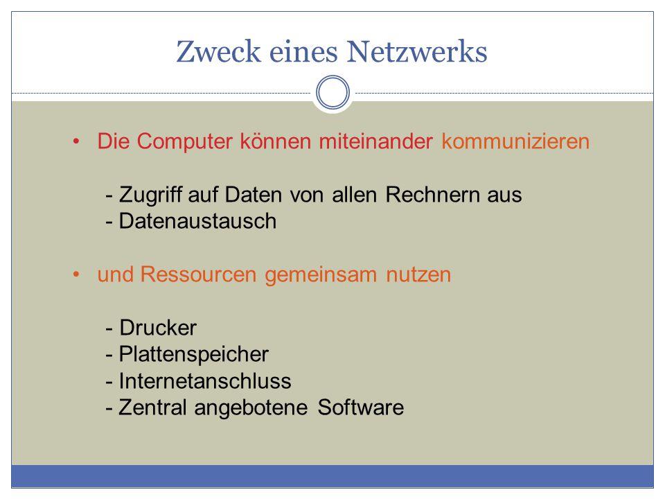 Zweck eines Netzwerks Die Computer können miteinander kommunizieren - Zugriff auf Daten von allen Rechnern aus - Datenaustausch und Ressourcen gemeinsam nutzen - Drucker - Plattenspeicher - Internetanschluss - Zentral angebotene Software