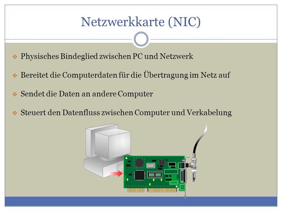 Netzwerkkarte (NIC)  Physisches Bindeglied zwischen PC und Netzwerk  Bereitet die Computerdaten für die Übertragung im Netz auf  Sendet die Daten an andere Computer  Steuert den Datenfluss zwischen Computer und Verkabelung