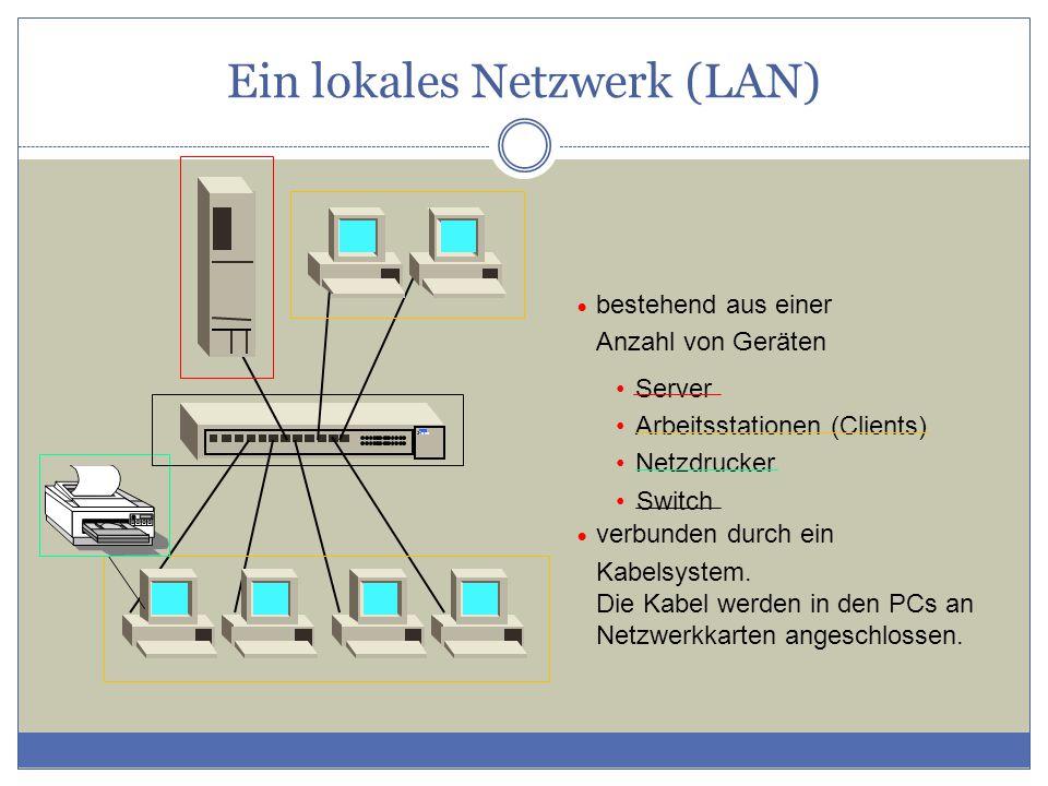 Com3 bestehend aus einer Anzahl von Geräten Server Arbeitsstationen (Clients) Netzdrucker verbunden durch ein Kabelsystem. Die Kabel werden in den PCs