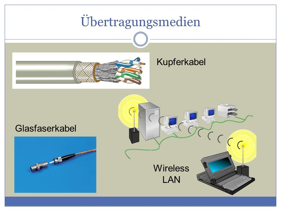 Übertragungsmedien Kupferkabel Wireless LAN Glasfaserkabel