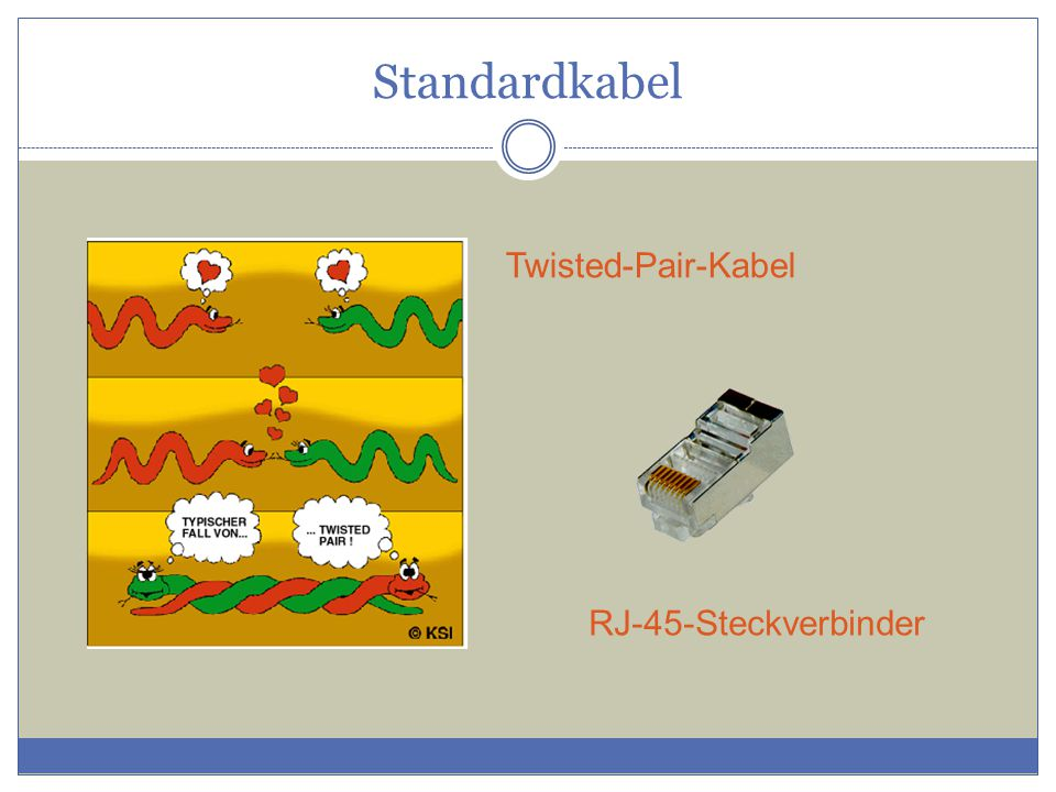 Standardkabel RJ-45-Steckverbinder Twisted-Pair-Kabel