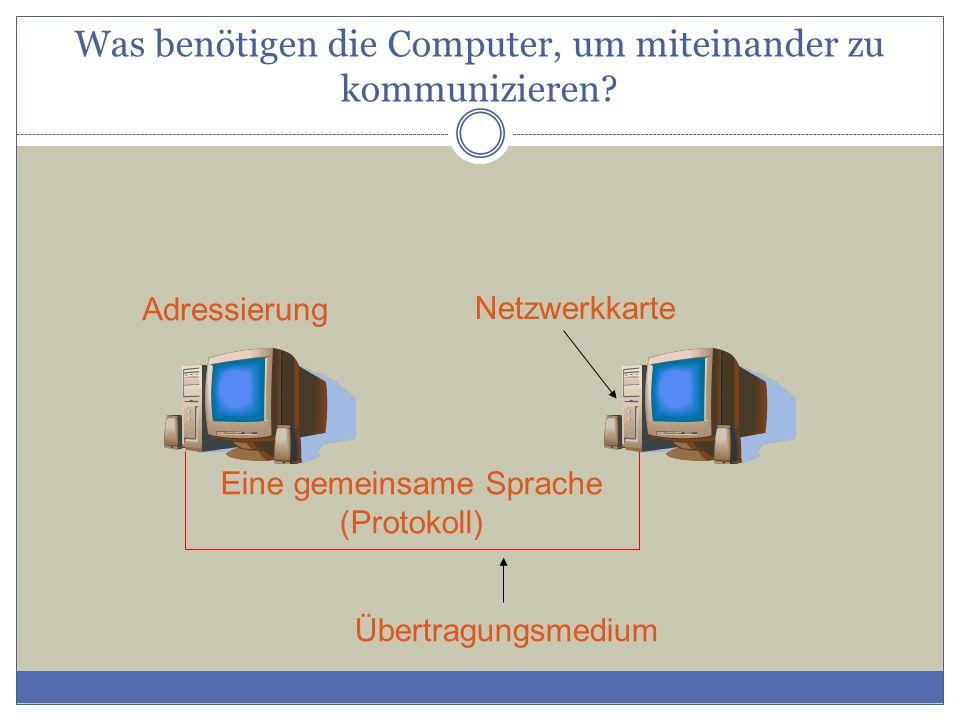 Netzwerkkarte Übertragungsmedium Eine gemeinsame Sprache (Protokoll) Adressierung Was benötigen die Computer, um miteinander zu kommunizieren?