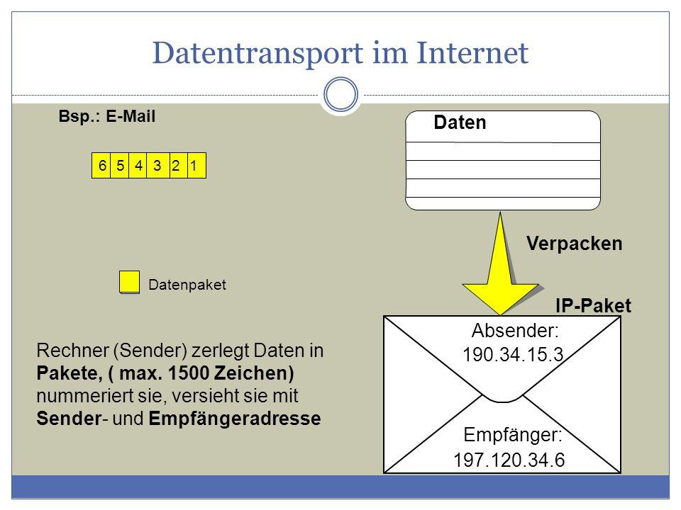 Datentransport im Internet Rechner (Sender) zerlegt Daten in Pakete, ( max. 1500 Zeichen) nummeriert sie, versieht sie mit Sender- und Empfängeradress
