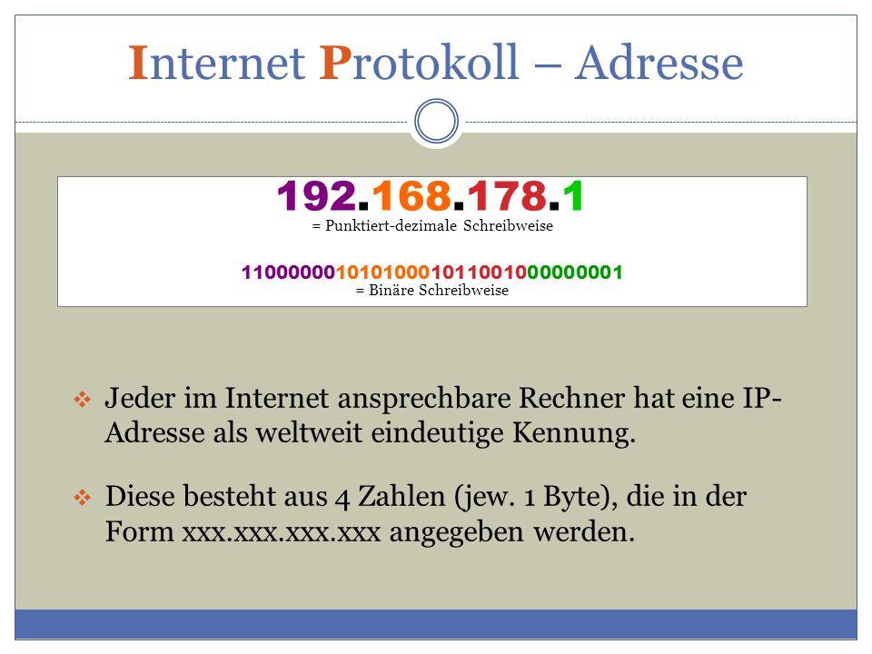 Internet Protokoll – Adresse 192.168.178.1 = Punktiert-dezimale Schreibweise 11000000101010001011001000000001 = Binäre Schreibweise  Jeder im Internet ansprechbare Rechner hat eine IP- Adresse als weltweit eindeutige Kennung.