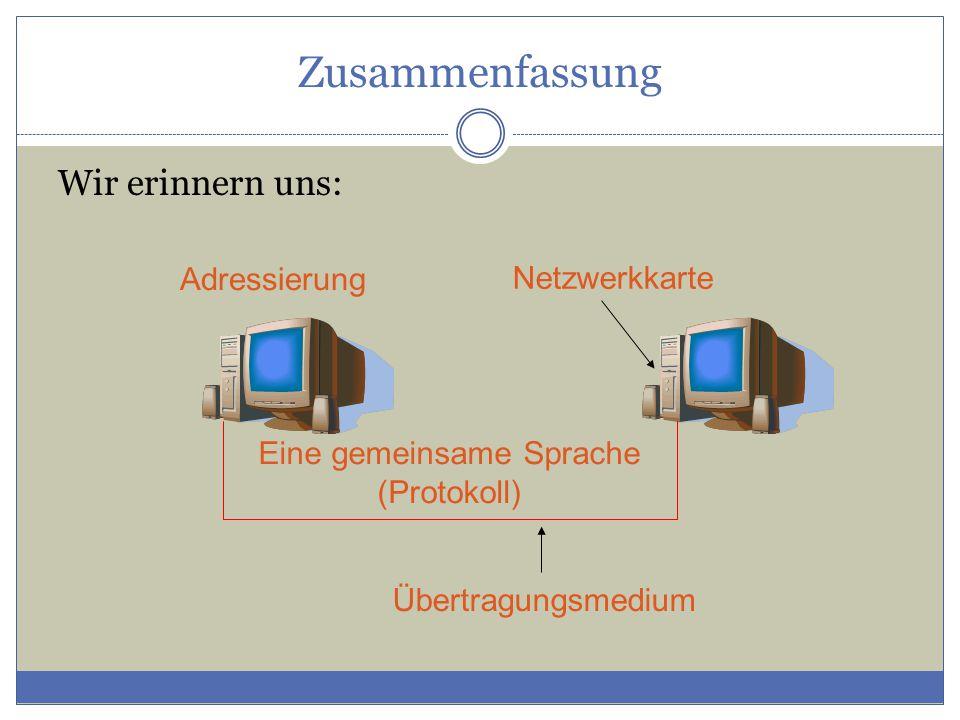 Zusammenfassung Wir erinnern uns: Netzwerkkarte Übertragungsmedium Eine gemeinsame Sprache (Protokoll) Adressierung