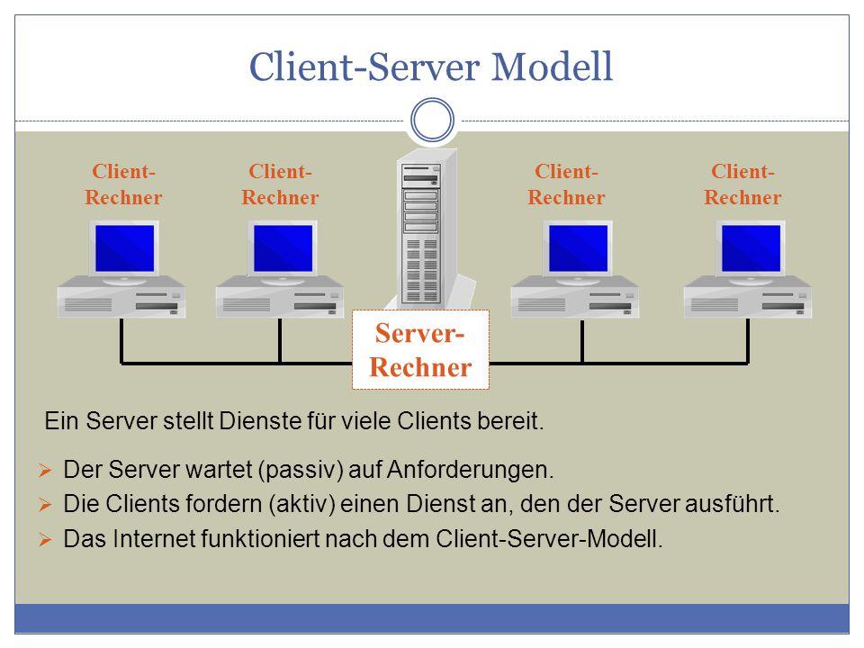 Client-Server Modell  Der Server wartet (passiv) auf Anforderungen.
