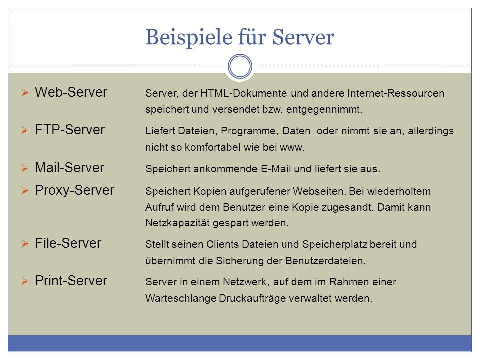 Beispiele für Server  Web-Server Server, der HTML-Dokumente und andere Internet-Ressourcen speichert und versendet bzw. entgegennimmt.  FTP-Server L