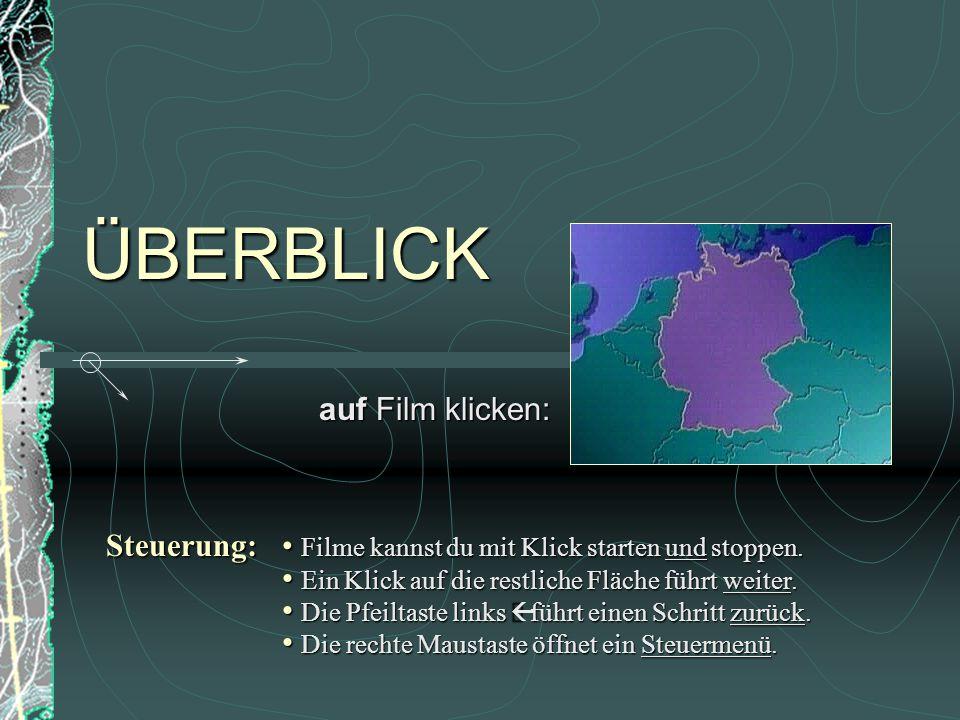 ÜBERBLICK auf Film klicken: Steuerung: Filme kannst du mit Klick starten und stoppen.