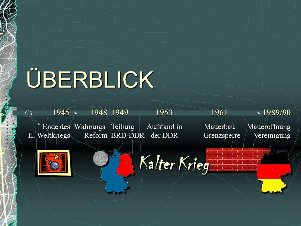 ÜBERBLICK 1945 Ende des II.